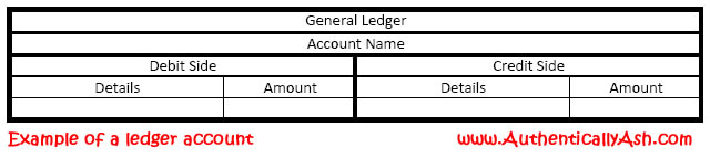 How to make entries into ledger accounts, example 1 | AuthenticallyAsh.com