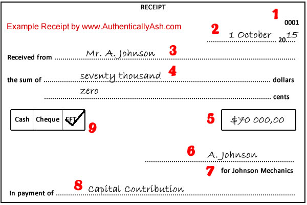 Begin Bookkeeping: The Receipt | www.AuthenticallyAsh.com