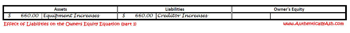 Effect of Creditor on the Owners Equity Equation (part 1) | AuthenticallyAsh.com