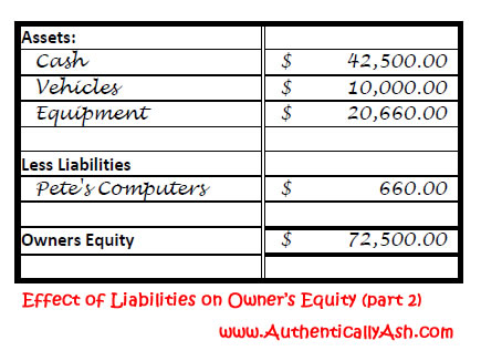 Effect of Liabilities on Owner's Equity (part 2) | AuthenticallyAsh.com