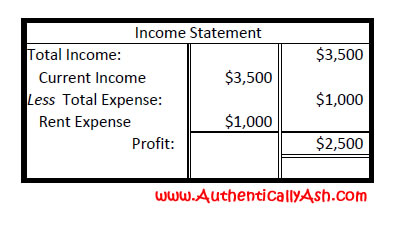 Example Income Statement | AuthenticallyAsh.com