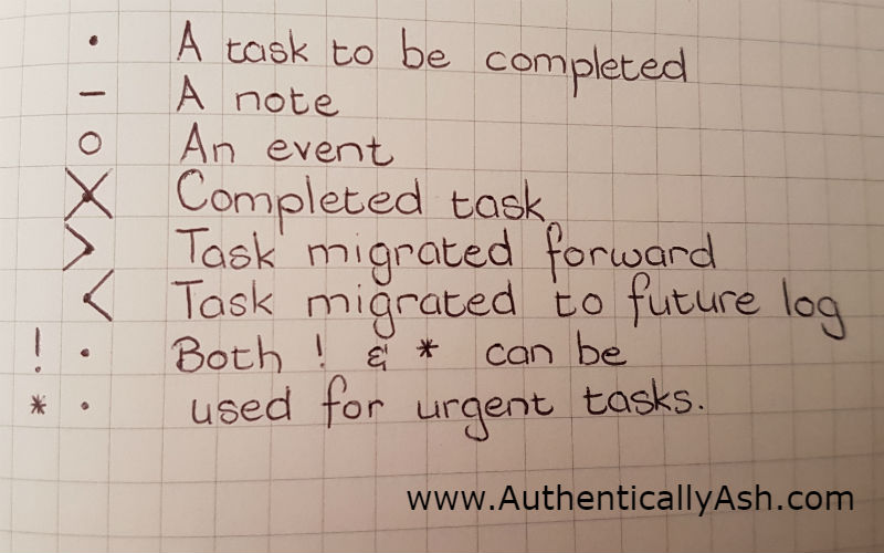 Easy Task Management System - Bullet Journal - Key