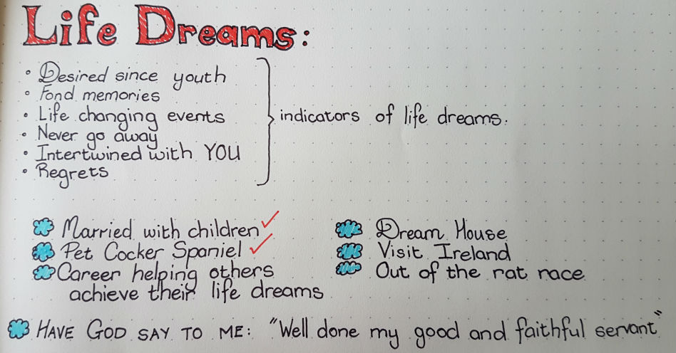 Characteristics of life dreams