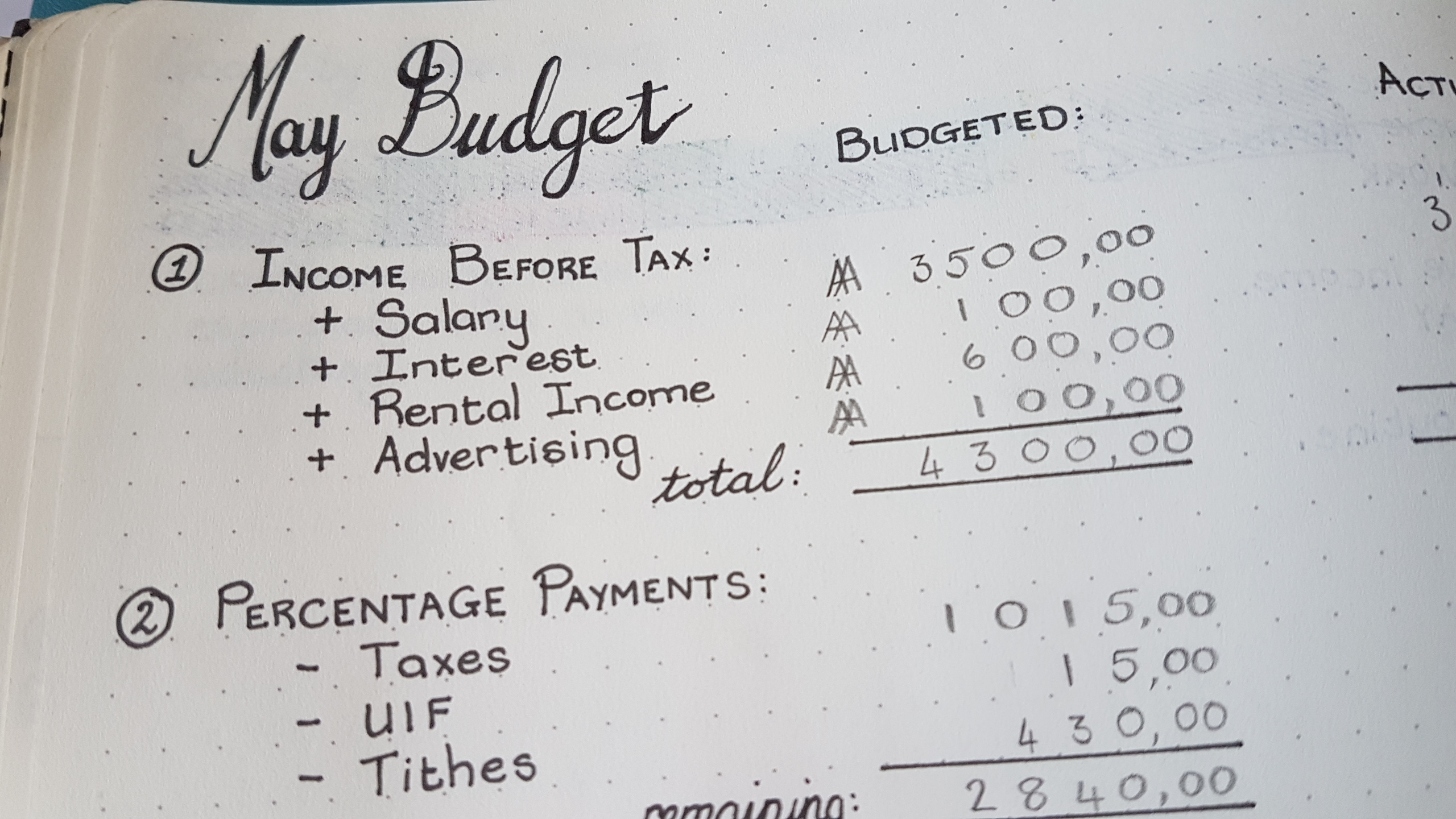 Personal Budget - Income before tax