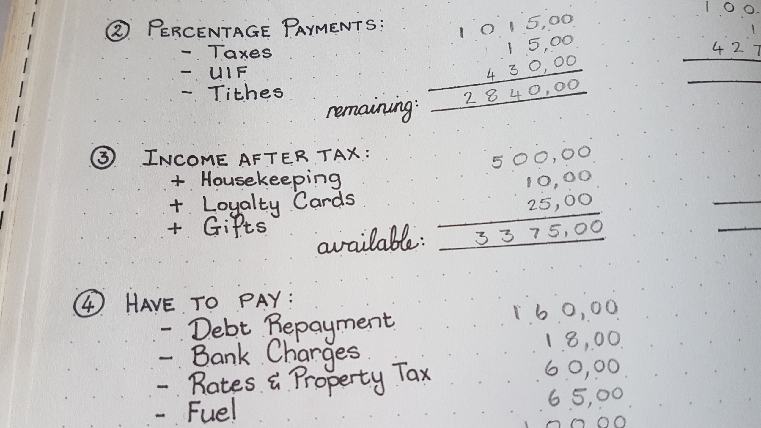Monthly Personal Budget: Income after tax