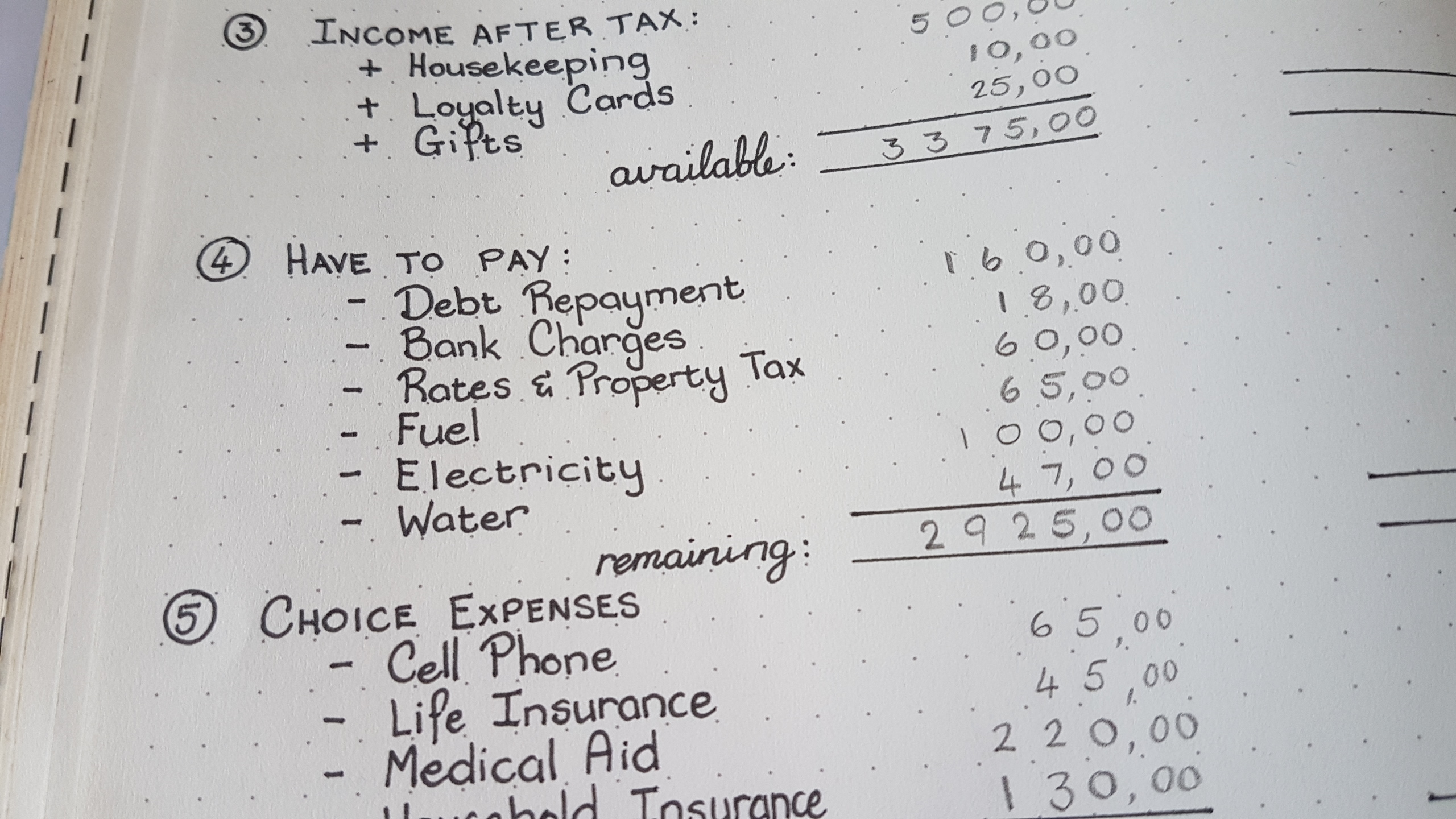 Personal Budget: Have to pay expenses