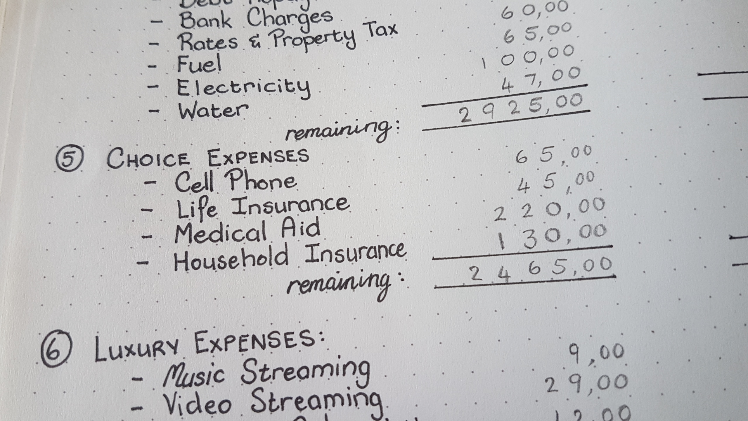 Personal Budget: Choice Payments