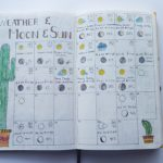 Complete August Weather, Sun and Moon tracker - AuthenticallyAsh