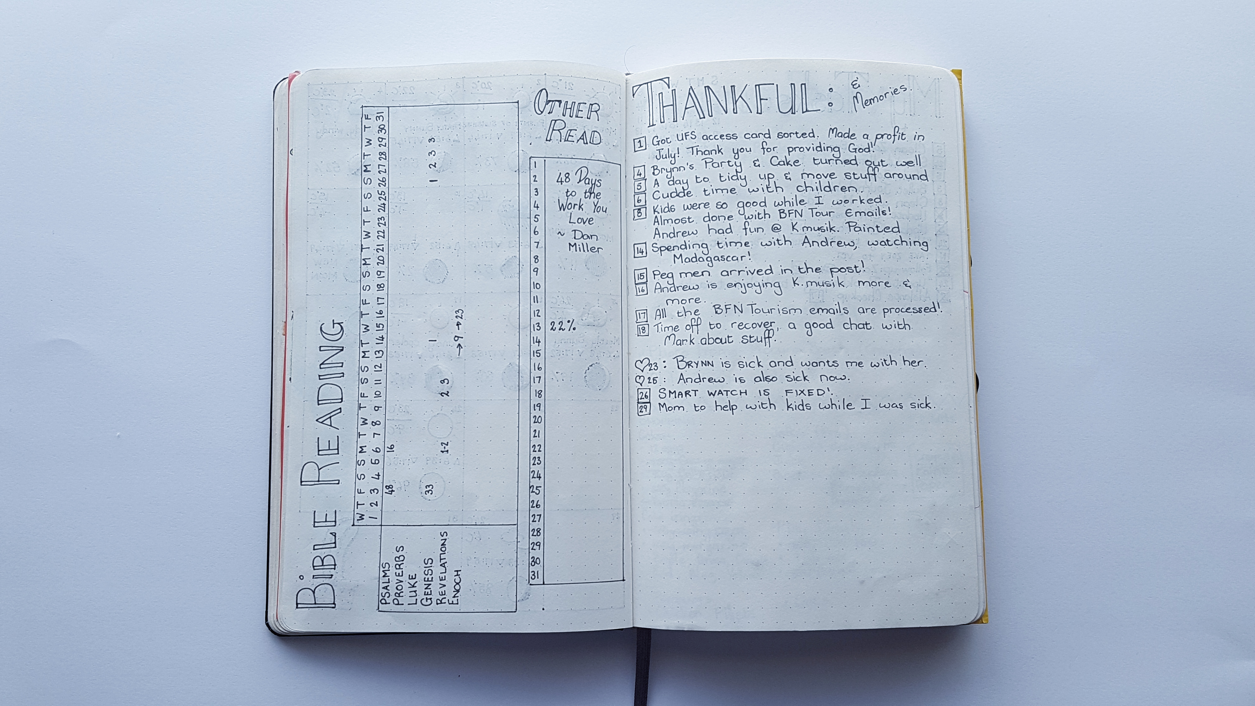 Complete August Bible Reading and Memories - AuthenticallyAsh